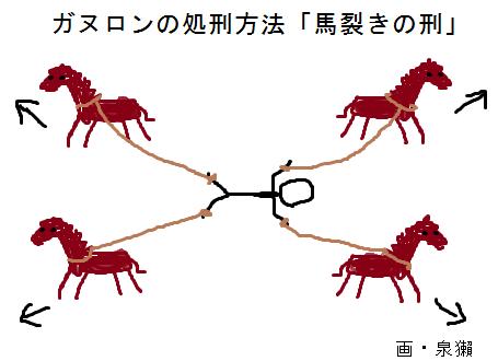ガヌロン処刑